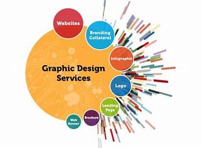 Designing Graphic Graphics Training 3d Center Site