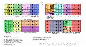 Dakota Winds 2012 Square Foot Gardening Plan  U2013 My Square