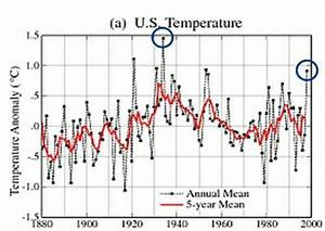 NOAA/NASA Dramatically Altered US Temperatures After The ...
