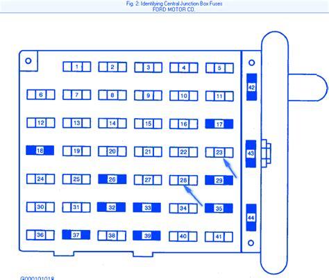 1997 Ford Duty Fuse Block Diagram by Ford E350 Diesel 1998 Fuse Box Block Circuit Breaker