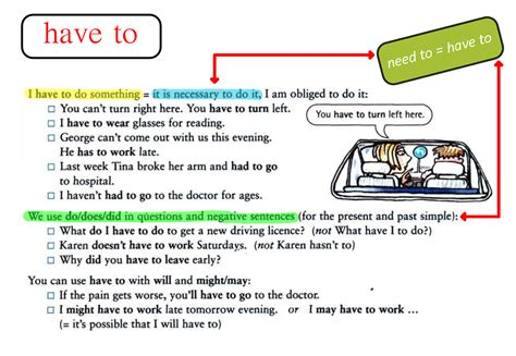 Edublog Efl Imperative, Have To And Can