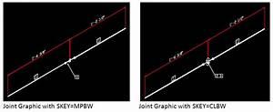 Pipe Isometric Symbols