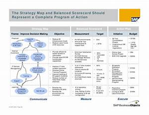 11 best balanced scorecard images on pinterest business With call center scorecard template