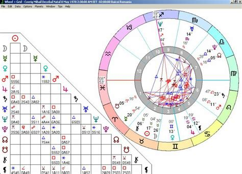 astrological charts images  pinterest charts graphics  astrology