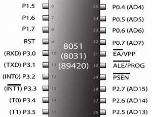 8051 Microcontroller Architecture  Block Diagram