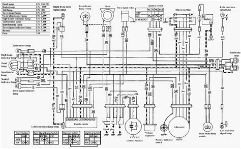 wiring diagram basic motorcycle wiring diagram basic