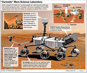 A Diagram of Parts of the Mars Rover (page 4) - Pics about ...