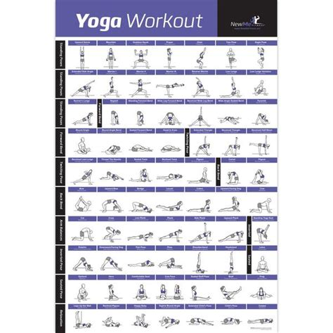 yoga exercise poster laminated  newmefitness