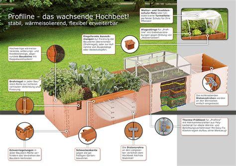 Juwel Hochbeet Zubehör by Hochbeet Profiline