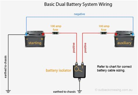 Dual Battery Isolator Wiring Diagram by Pin On Cing