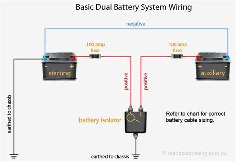 dual battery wiring campervan wiring pinterest jeep cherokee xj  jeeps