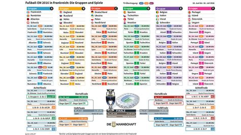 spielplan zum  europameisterschaften
