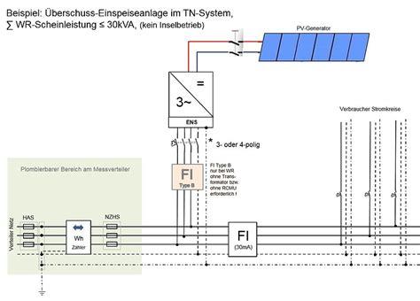photovoltaikanlage steuer eigenverbrauch pv anlage eigenverbrauch steuer photovoltaik steuern einkommens umsatz umsatzsteuer