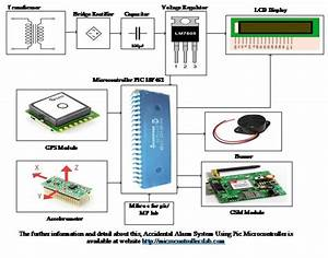 Accident Alarm System Using Pic Microcontroller