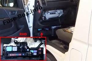 Fuse Box Diagram Toyota Hiace  H200  2014
