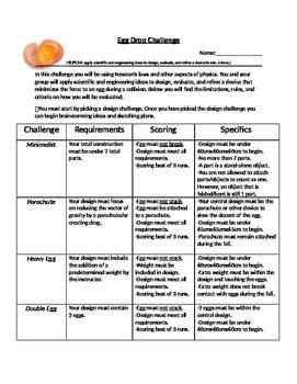 egg drop challenge physics   generation science