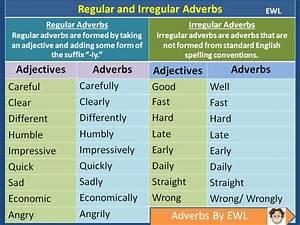 Regular and Irregular Adverbs | English Language, ESL, EFL ...