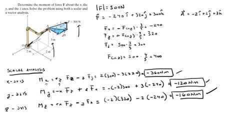 find  moment      axes  scalar  vector analysis youtube