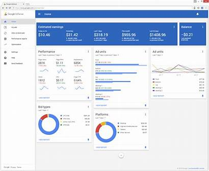 Adsense Dashboard Monitoring Performance Earnings Relevant Context