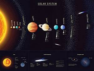 Solar System Poster - LAMINATED - Durable Wall Chart of ...