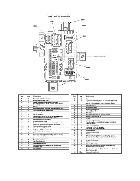 2010 Mustang Smart Junction Fuse Box by Smart Junction Box Sjb Fuse 15 Wiring Library