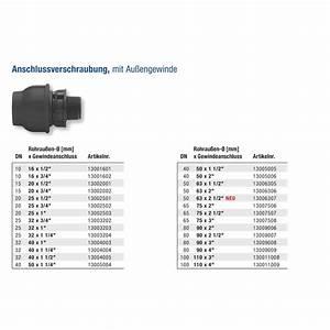 Pe Rohr 3 4 Zoll : pe verschraubung 32mm x 3 4 zoll ag kunststoff rohr klemmverbinder fitting ebay ~ Eleganceandgraceweddings.com Haus und Dekorationen