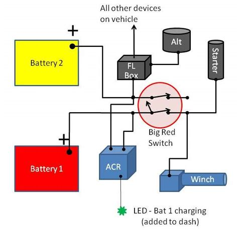 Dual Battery Isolator Wiring Diagram by Blue Sea Battery Isolator Wiring Diagram Free Car Wiring