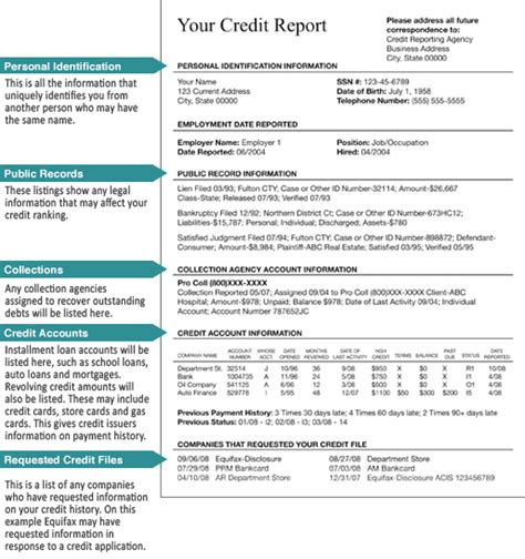 credit bureau your credit report