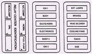 2008 Cadillac Fuse Diagram
