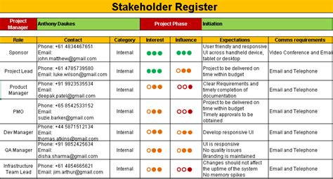 stakeholder register template stakeholder register template free project management templates