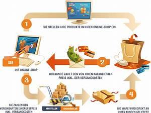 Wie Lange Liefert Dpd Pakete Aus : dropshipping das gr te geheimnis im online handel ~ Watch28wear.com Haus und Dekorationen
