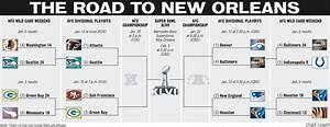 Divisional playoff games next stop in race to Super Bowl ...