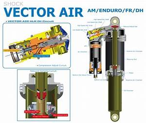 New X-fusion Vector Air Shock