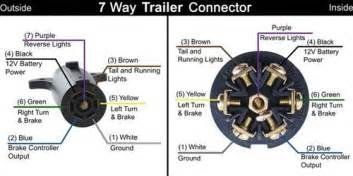 ford 7 way trailer plug wiring diagram ford image 7 blade trailer plug wiring diagram chev 7 auto wiring diagram on ford 7 way trailer