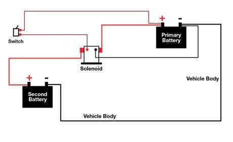 Magic 12 Volt Relay Wire Diagram by 12v Tips Five Easy 4wd Upgrades You Can Do At Home