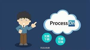 Processon----free Online Diagram Tool