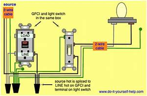 Garbage Disposal Gfci