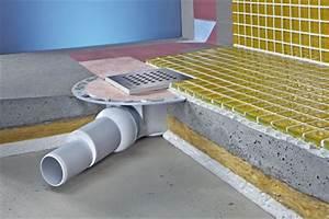 Bodengleiche Dusche Nachträglich Einbauen : bodenablauf dusche einbauen ds42 hitoiro ~ Michelbontemps.com Haus und Dekorationen