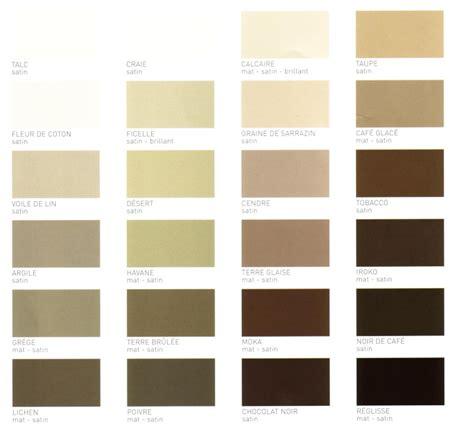 deco chambre couleur taupe ophrey com couleur peinture taupe prélèvement d