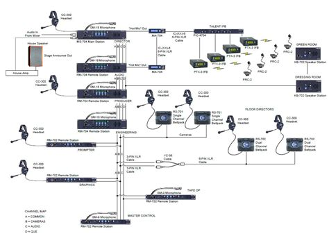 4 Pin Handset Wiring Diagram by Clear Cc 400 X4 Ear Headset With 4 Pin Xlr