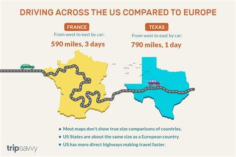 driving   united states  europe