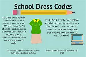 Editorial: How this change in dress code affects you ...