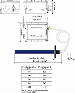 Pm2 5  10 Particle Counter
