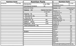 nutrition facts table template - design a vector themed cereal box in adobe illustrator
