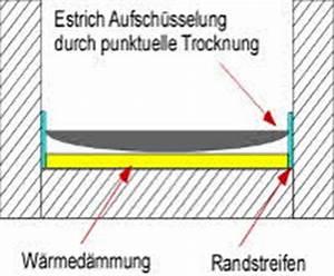 Siebdruckplatten Wasserfest Streichen : flie estrich selber machen ~ Watch28wear.com Haus und Dekorationen