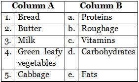 cbse science health  hygiene practice notes