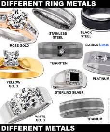 different types of wedding rings anatomy of a ring jewelry secrets