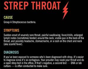 Strep Throat  What You Need To Know