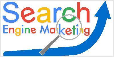 Web Search Engine Marketing by Website Design Seo Web Development Harrisweb