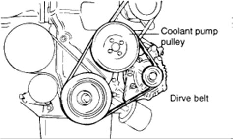Accent Belt Diagram by How Do I Install A Water In Hyundai Elantra 2001